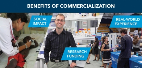 Benefits of Commercialization