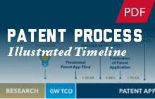 Patent Process Illustrated Timeline (PDF)